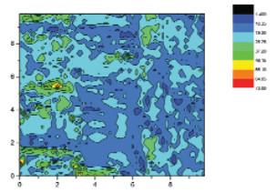 Рис. 6. Схема распределения сил для образца с покрытием CN (шкалы x/y в мкм)